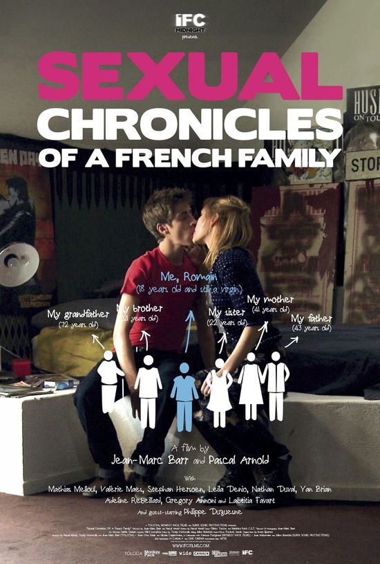 Sexual_Chronicles_of_a_French_Family